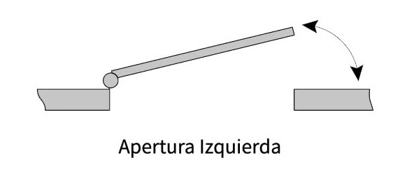 Tipo de apertura izquierda